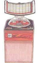 Jukebox-Guide
